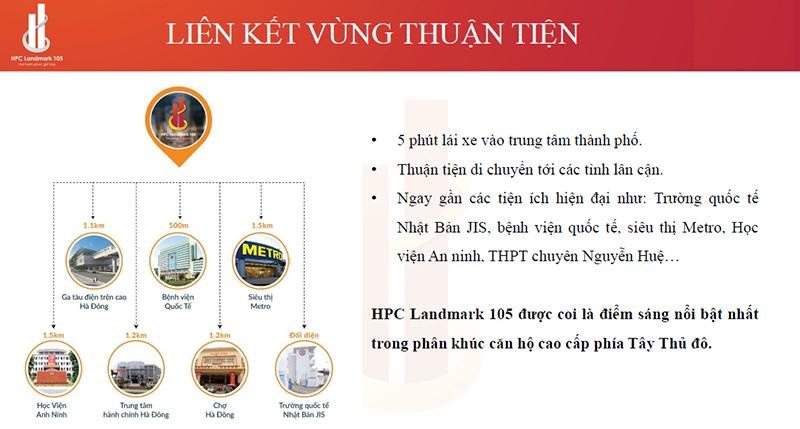 lien-ket-vung-du-an-hpc-landmark-105